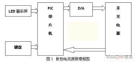 它具有电路原理图设计,pcb(印制电路板)设计,电路的层次化设计,报表